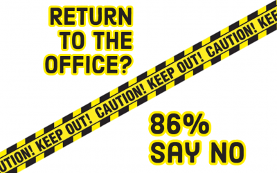 Return to the Office? 86% Say No